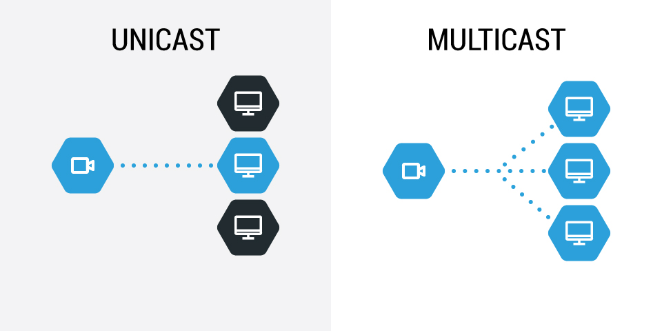 Unicast_Multicast.jpg